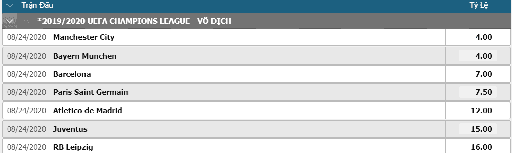 Tìm hiểu tất cả các tỷ lệ cược bóng đá nhà cái W88