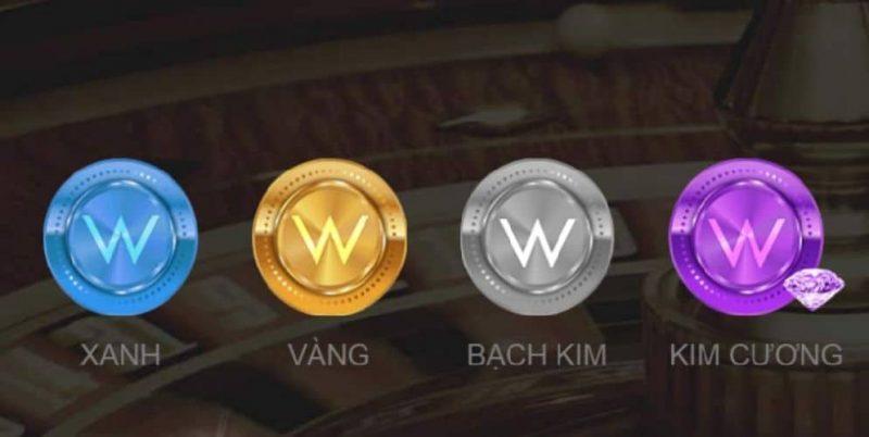 Các mức VIP và ưu đãi đặc biệt dành cho thành viên VIP tại W88