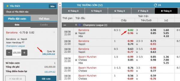 Odds trong bóng đá là gì? Giải thích các loại cược Odds nhà cái