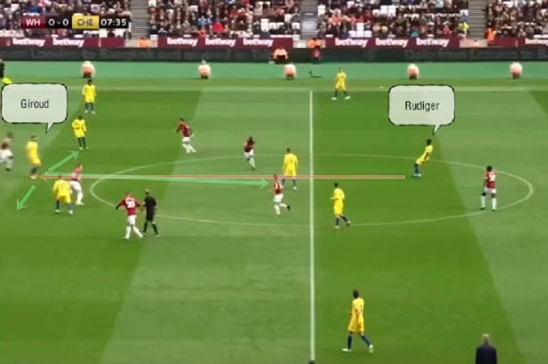 Pressing trong bóng đá là gì? Chiến thuật Pressing như thế nào?